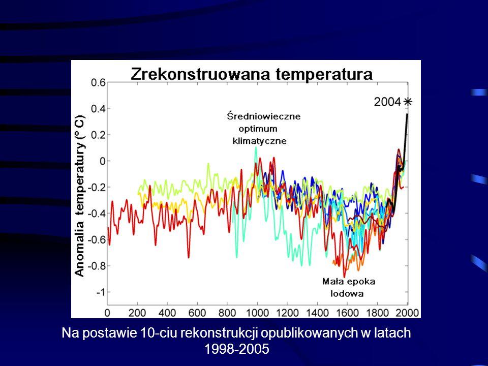 11/10/2013 Krzysztof Markowicz kmark@igf.fuw.edu.pl Przyczyny zmian klimatu Efekt cieplarnianyEfekt cieplarniany Efekt aerozolowy (bezpośredni i pośredni)Efekt aerozolowy (bezpośredni i pośredni) Zmiany cyrkulacji termo-halinowej w oceanachZmiany cyrkulacji termo-halinowej w oceanach Wybuchy wulkanówWybuchy wulkanów Zmienność aktywności SłońcaZmienność aktywności Słońca Zmiany w ozonosferzeZmiany w ozonosferze InneInne