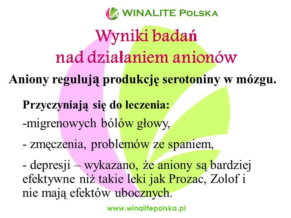 www.winalitepolska.pl Wpływają na nerki, przyczyniając się do aaalikwidacji zapalenia miedniczek nerkowych Leczą dolegliwości spowodowane przez zaburzenia nadnercza: regulują ciśnienie krwi, regulują gospodarkę wodno-elektrolitową, WINALITE Polska JAK DZIA Ł AJ Ą ANIONY W ORGANIZMIE?