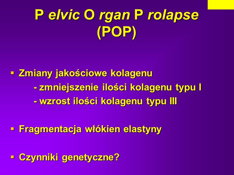 P elvic O rgan P rolapse (POP) Zmiany jakościowe kolagenu Zmiany jakościowe kolagenu - zmniejszenie ilości kolagenu typu I - wzrost ilości kolagenu ty