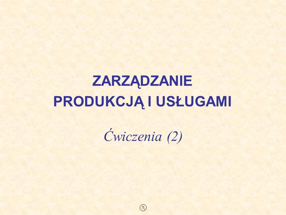 Tadeusz Zbroja Parametry modelu POQ (2) Zapas maksymalny Zapas średni Cykl produkcjiCykl zapasówLiczba przezbrojeń (uruchomień) w roku Ekonomiczna wielkość produkcji