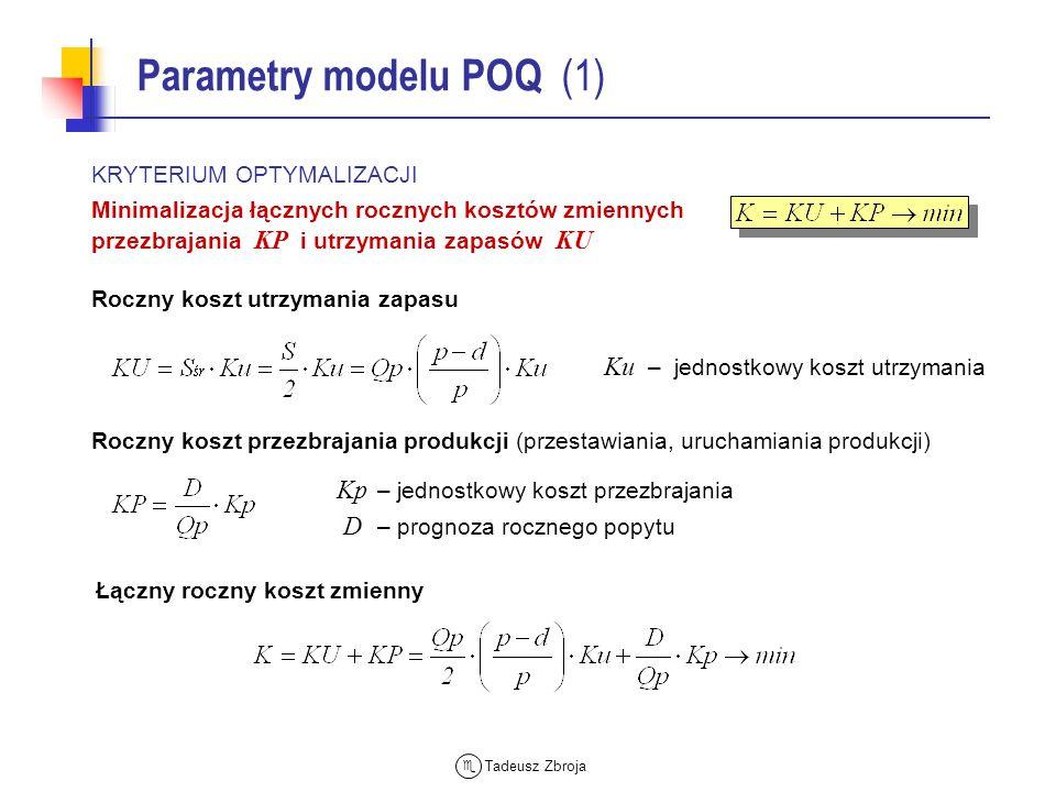 Tadeusz Zbroja Parametry modelu POQ (1) Roczny koszt utrzymania zapasu Roczny koszt przezbrajania produkcji (przestawiania, uruchamiania produkcji) KR