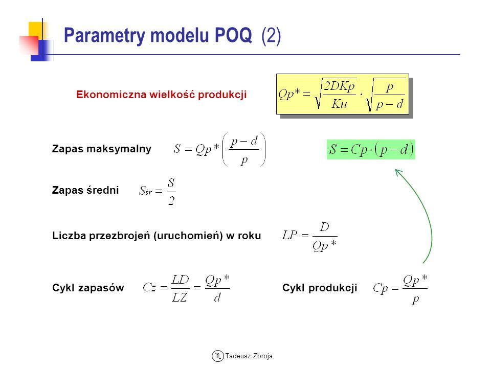 Tadeusz Zbroja Parametry modelu POQ (2) Zapas maksymalny Zapas średni Cykl produkcjiCykl zapasówLiczba przezbrojeń (uruchomień) w roku Ekonomiczna wie