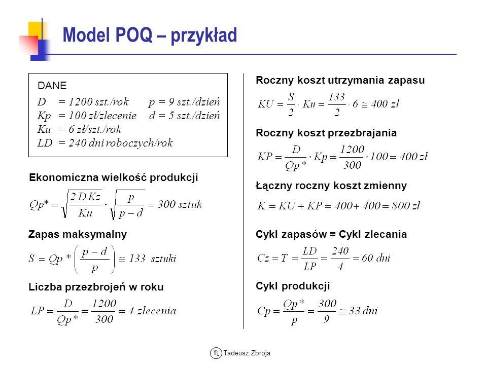 Tadeusz Zbroja Model POQ – przykład Roczny koszt utrzymania zapasu Roczny koszt przezbrajania Cykl zapasów = Cykl zlecania Łączny roczny koszt zmienny
