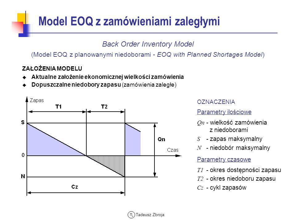 Tadeusz Zbroja Model EOQ z zamówieniami zaległymi ZAŁOŻENIA MODELU Aktualne założenie ekonomicznej wielkości zamówienia Dopuszczalne niedobory zapasu