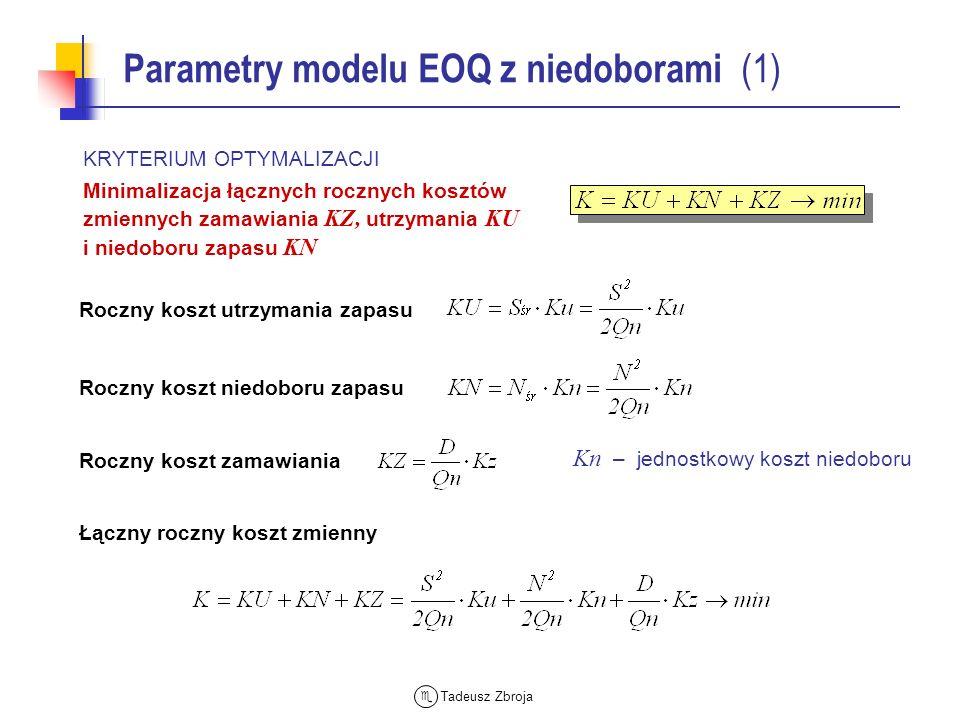 Tadeusz Zbroja Parametry modelu EOQ z niedoborami (1) Roczny koszt utrzymania zapasu KRYTERIUM OPTYMALIZACJI Minimalizacja łącznych rocznych kosztów z