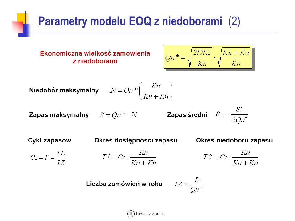 Tadeusz Zbroja Parametry modelu EOQ z niedoborami (2) Zapas maksymalnyZapas średni Liczba zamówień w roku Niedobór maksymalny Ekonomiczna wielkość zam