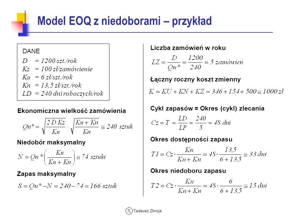 Tadeusz Zbroja Model EOQ z niedoborami – przykład Zapas maksymalny Cykl zapasów = Okres (cykl) zlecania Łączny roczny koszt zmienny DANE D = 1200 szt.