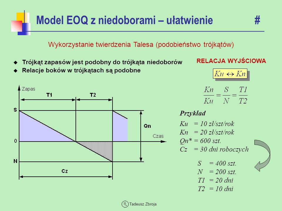 Tadeusz Zbroja Model EOQ z niedoborami – ułatwienie# Trójkąt zapasów jest podobny do trójkąta niedoborów Relacje boków w trójkątach są podobne Wykorzy