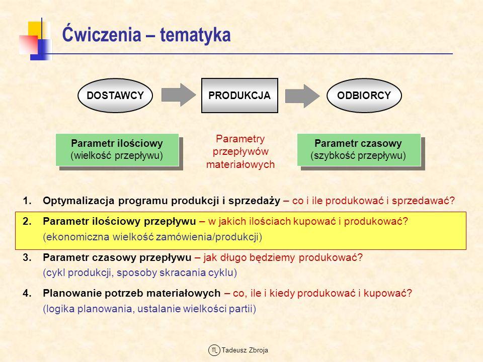 Tadeusz Zbroja Ćwiczenia – tematyka 1. 1.Optymalizacja programu produkcji i sprzedaży – co i ile produkować i sprzedawać? 2. 2.Parametr ilościowy prze