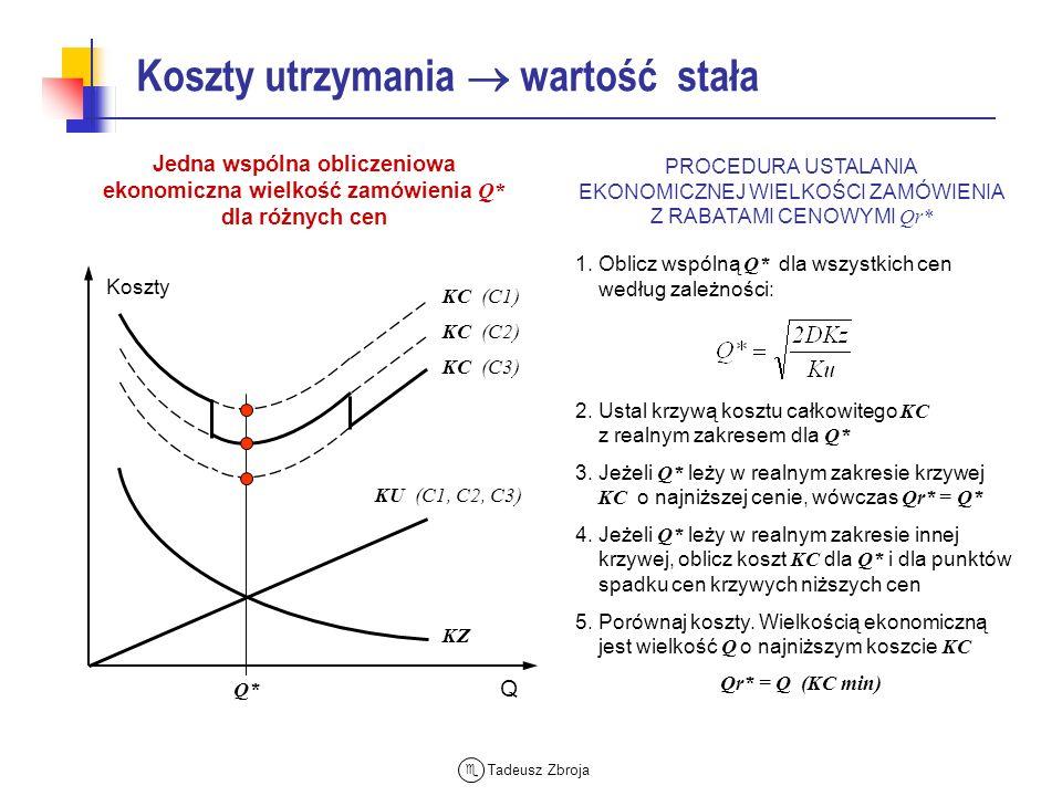 Tadeusz Zbroja Koszty utrzymania wartość stała Jedna wspólna obliczeniowa ekonomiczna wielkość zamówienia Q* dla różnych cen PROCEDURA USTALANIA EKONO