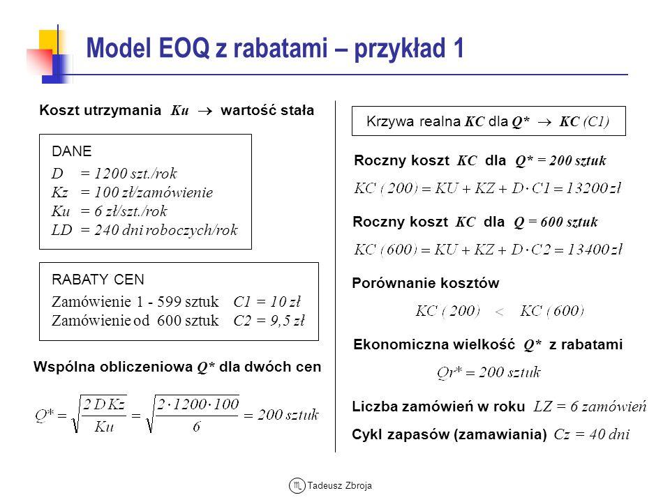 Tadeusz Zbroja Model EOQ z rabatami – przykład 1 Roczny koszt KC dla Q* = 200 sztuk Porównanie kosztów DANE D = 1200 szt./rok Kz= 100 zł/zamówienie Ku
