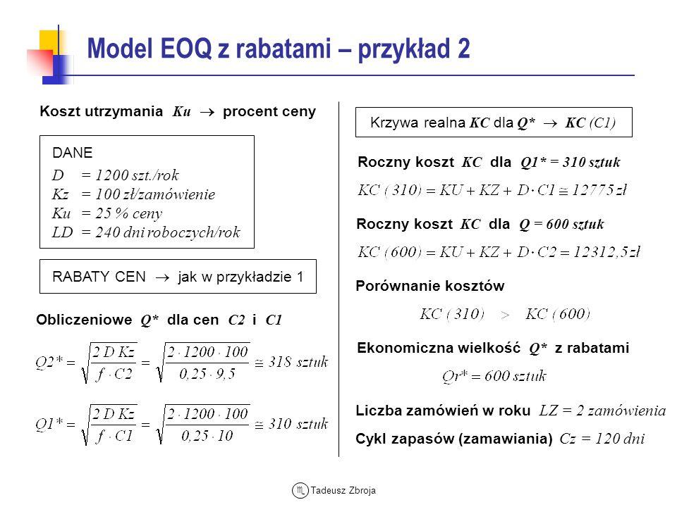 Tadeusz Zbroja Model EOQ z rabatami – przykład 2 Roczny koszt KC dla Q1* = 310 sztuk Porównanie kosztów DANE D = 1200 szt./rok Kz= 100 zł/zamówienie K