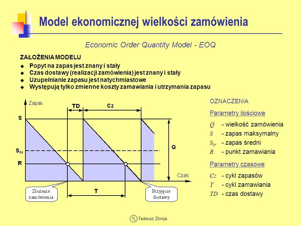 Tadeusz Zbroja Parametry modelu EOQ z niedoborami (1) Roczny koszt utrzymania zapasu KRYTERIUM OPTYMALIZACJI Minimalizacja łącznych rocznych kosztów zmiennych zamawiania KZ, utrzymania KU i niedoboru zapasu KN Roczny koszt zamawiania Łączny roczny koszt zmienny Roczny koszt niedoboru zapasu Kn – jednostkowy koszt niedoboru