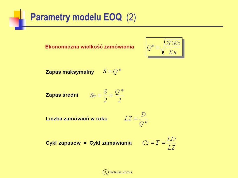 Tadeusz Zbroja Parametry modelu EOQ (2) Zapas maksymalny Zapas średni Liczba zamówień w roku Ekonomiczna wielkość zamówienia Cykl zapasów = Cykl zamaw