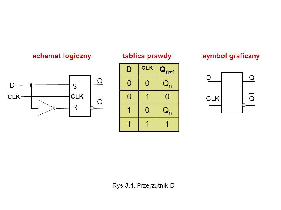 schemat logiczny tablica prawdy symbol graficzny D CLK QQQQ D Q n+1 00QnQn 010 10QnQn 111 D CLK S RS R QQQQ Rys 3.4. Przerzutnik D