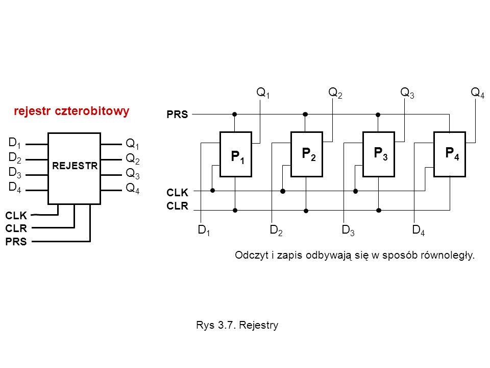rejestr czterobitowy D1D2D3D4D1D2D3D4 CLK CLR PRS REJESTR Q1Q2Q3Q4Q1Q2Q3Q4 Q 1 Q 2 Q 3 Q 4 D 1 D 2 D 3 D 4 PRS CLK CLR P1P1 P2P2 P3P3 P4P4 Odczyt i za