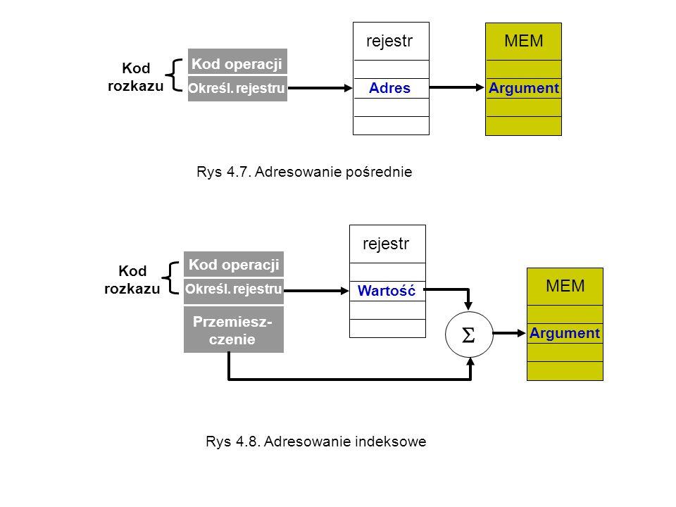 Kod operacji Określ. rejestru Kod rozkazu Argument MEM Adres rejestr Rys 4.7. Adresowanie pośrednie Kod operacji Określ. rejestru Kod rozkazu Argument