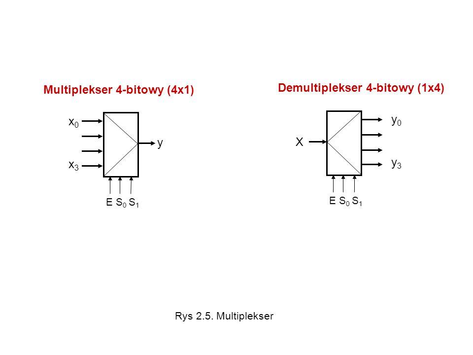 Multiplekser 4-bitowy (4x1) E S 0 S 1 y x0 x3x0 x3 Demultiplekser 4-bitowy (1x4) E S 0 S 1 X y0 y3y0 y3 Rys 2.5. Multiplekser
