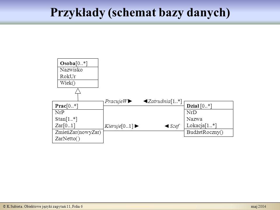 © K.Subieta.Obiektowe języki zapytań 11, Folia 17 maj 2004 Operator group by - czy potrzebny.