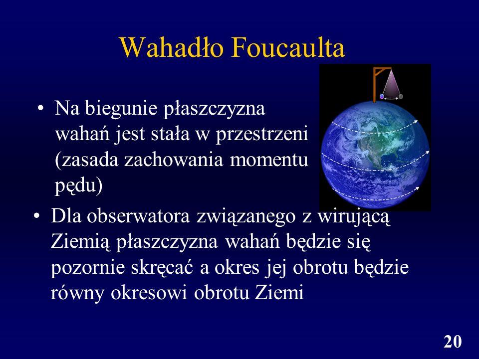 20 Wahadło Foucaulta Na biegunie płaszczyzna wahań jest stała w przestrzeni (zasada zachowania momentu pędu) Dla obserwatora związanego z wirującą Zie