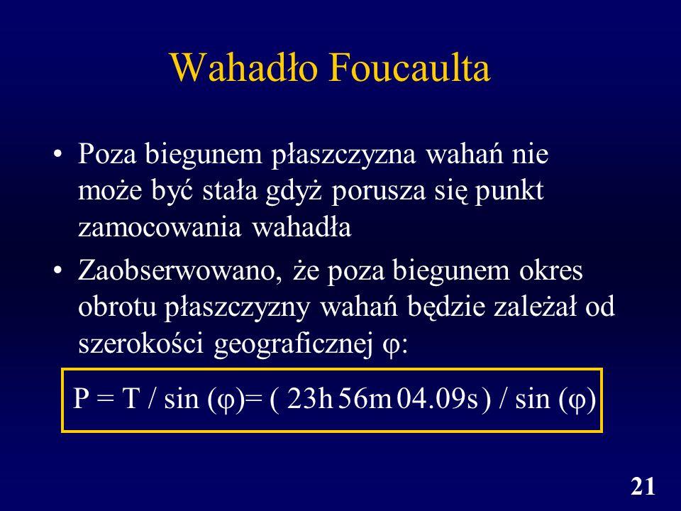 21 Wahadło Foucaulta Poza biegunem płaszczyzna wahań nie może być stała gdyż porusza się punkt zamocowania wahadła Zaobserwowano, że poza biegunem okr