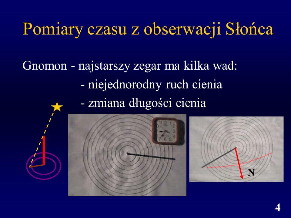 4 Pomiary czasu z obserwacji Słońca Gnomon - najstarszy zegar ma kilka wad: - niejednorodny ruch cienia - zmiana długości cienia N