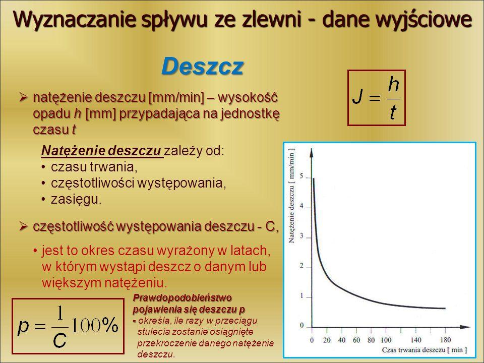 Wyznaczanie spływu ze zlewni - dane wyjściowe natężenie deszczu [mm/min] – wysokość opadu h [mm] przypadająca na jednostkę czasu t natężenie deszczu [