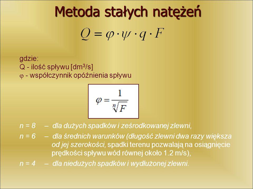 Metoda stałych natężeń gdzie: Q - ilość spływu [dm 3 /s] - współczynnik opóźnienia spływu n = 8– dla dużych spadków i ześrodkowanej zlewni, n = 6– dla