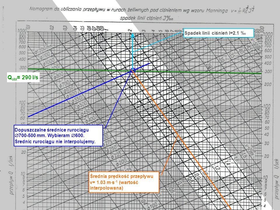 Q obl = 290 l/s Dopuszczalne średnice rurociągu 700-500 mm. Wybieram 600. Średnic rurociągu nie interpolujemy. Średnia prędkość przepływu v= 1.03 m·s