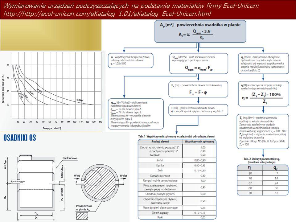 Wymiarowanie urządzeń podczyszczających n Wymiarowanie urządzeń podczyszczających na podstawie materiałów firmy Ecol-Unicon: http://http://ecol-unicon