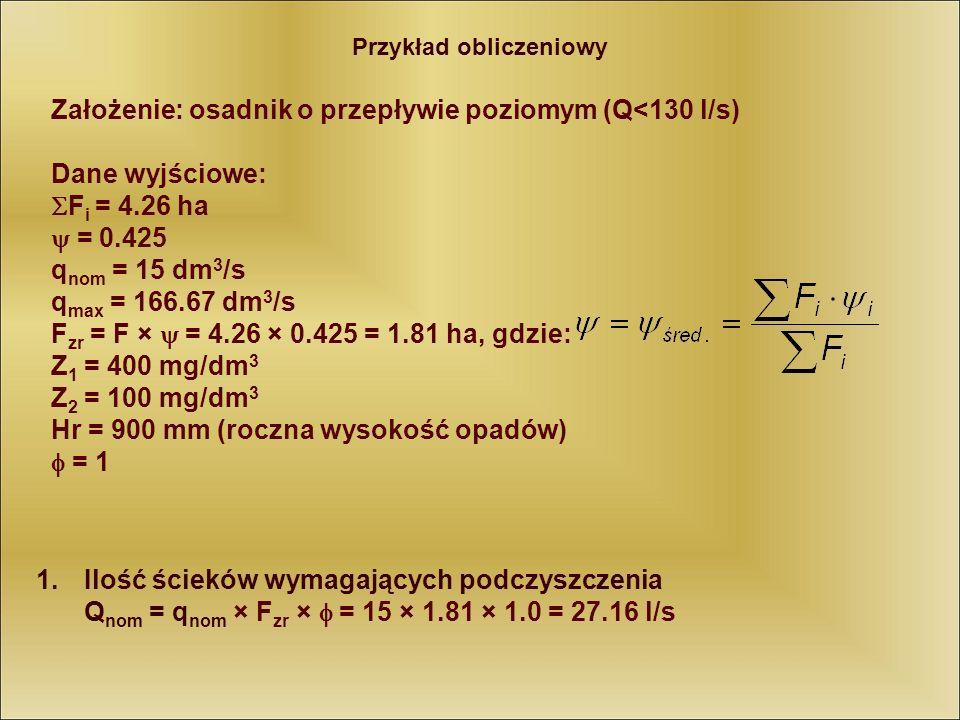 Założenie: osadnik o przepływie poziomym (Q<130 l/s) Dane wyjściowe: F i = 4.26 ha = 0.425 q nom = 15 dm 3 /s q max = 166.67 dm 3 /s F zr = F × = 4.26