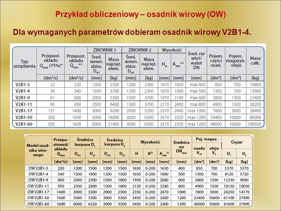 Przykład obliczeniowy – osadnik wirowy (OW) Dla wymaganych parametrów dobieram osadnik wirowy V2B1-4.
