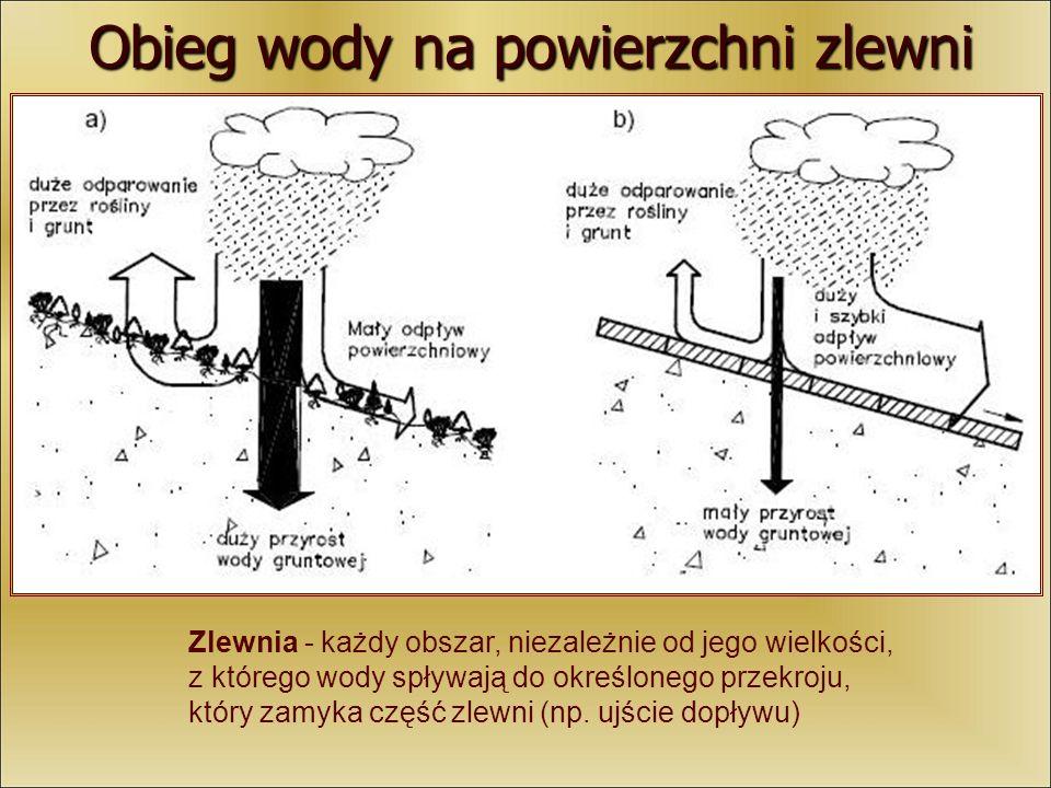 Obieg wody na powierzchni zlewni Zlewnia - każdy obszar, niezależnie od jego wielkości, z którego wody spływają do określonego przekroju, który zamyka
