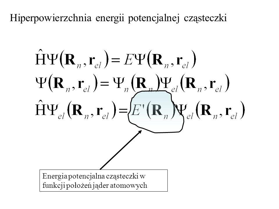 Wkład do energiiŹródła parametrów Odkształcenia wiązań i kątów walencyjnych Dane krystalograficzne i neutronograficzne, spektroskopia IR Energia torsyjnaSpektroskopia NMR i FTIR Energia oddziaływań niewiążących Polaryzowalności, dane krystalograficzne i neutronograficzne Energia elektrostatycznaMolekularne potencjały elektrostatyczne Wszystkie Powierzchnie energii układów modelowych obliczone metodami chemii kwantowej Źródła parametrów empirycznych pól siłowych
