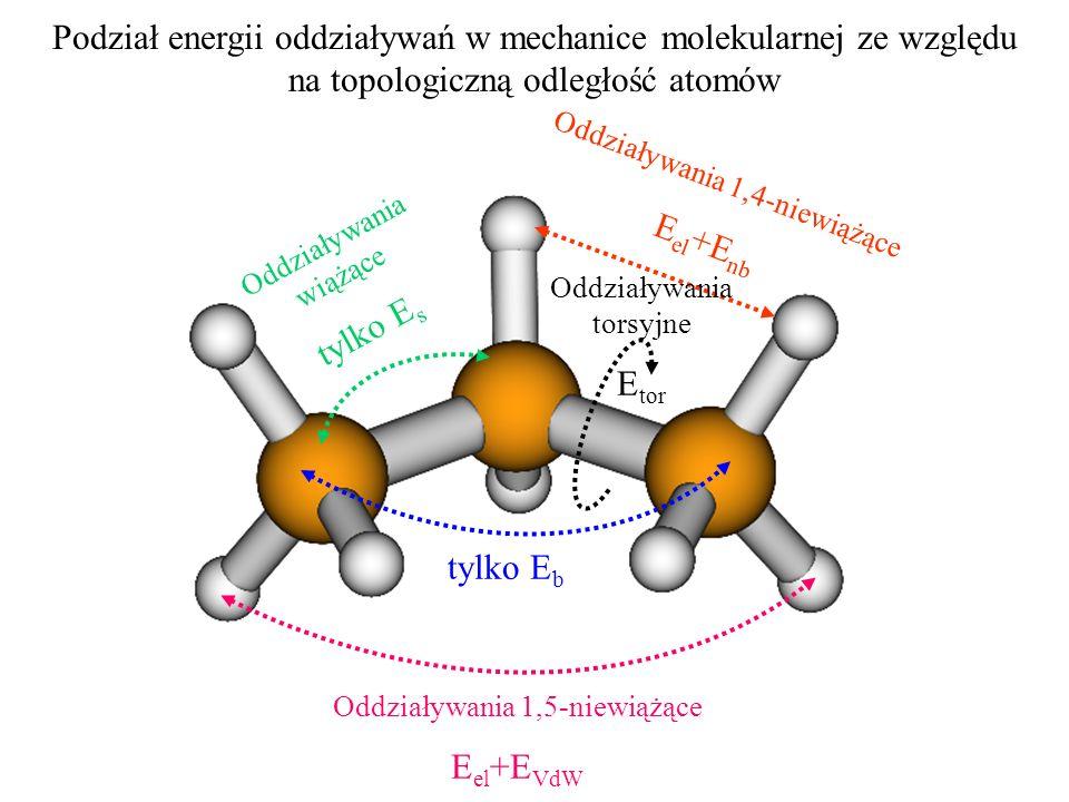 Model powierzchni molekularnej (molecular surface area) napięcie powierzchniowe rozpuszczalnika A powierzchnia molekularna