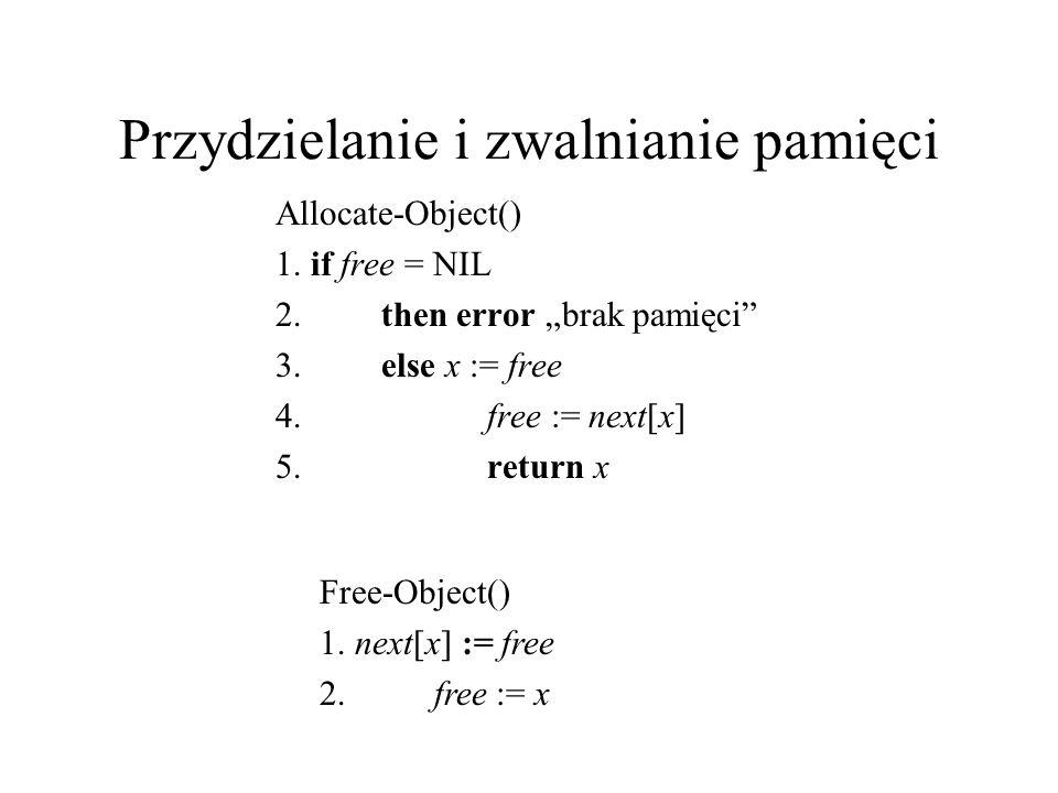 Przydzielanie i zwalnianie pamięci Allocate-Object() 1. if free = NIL 2. then error brak pamięci 3. else x := free 4. free := next[x] 5. return x Free