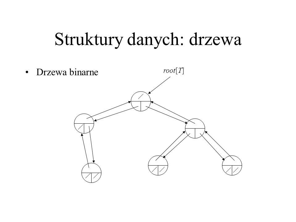 Struktury danych: drzewa Drzewa binarne root[T]