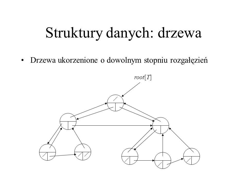 Struktury danych: drzewa Drzewa ukorzenione o dowolnym stopniu rozgałęzień root[T]