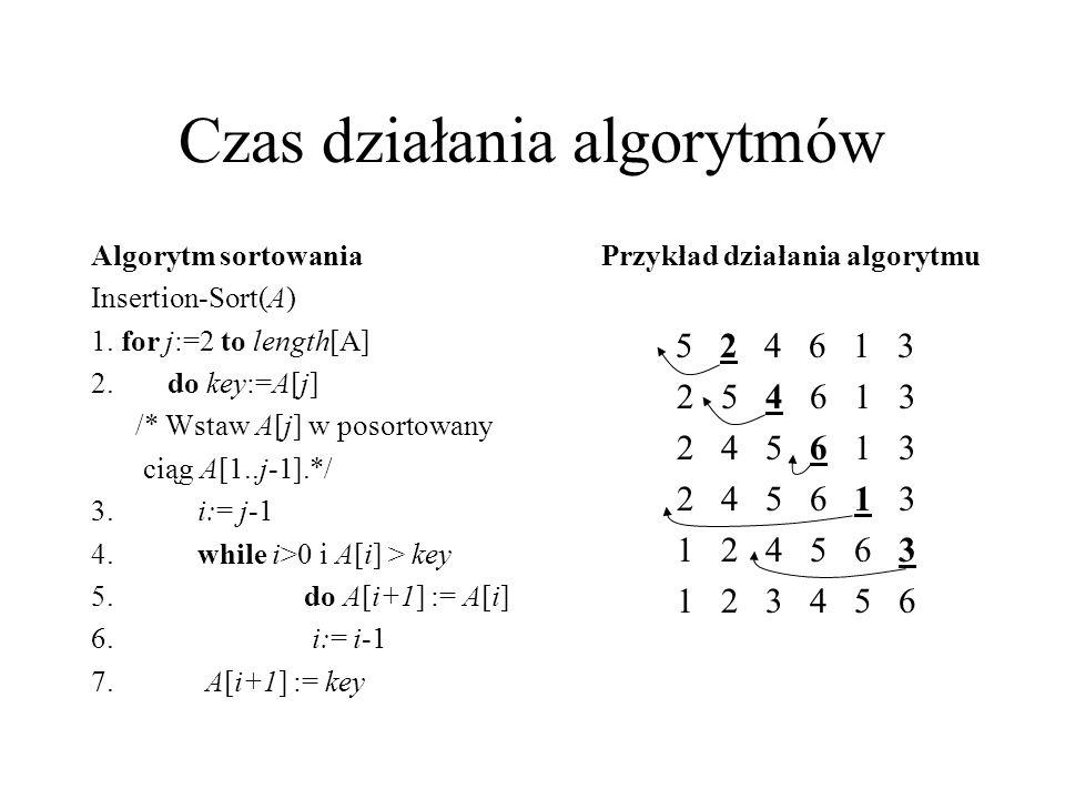 Czas działania algorytmów Algorytm sortowania Insertion-Sort(A) 1. for j:=2 to length[A] 2. do key:=A[j] /* Wstaw A[j] w posortowany ciąg A[1..j-1].*/