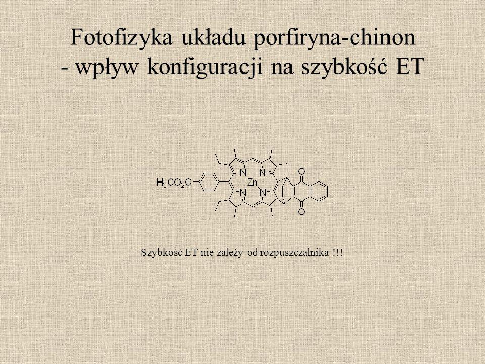 Fotofizyka układu porfiryna-chinon - wpływ konfiguracji na szybkość ET Szybkość ET nie zależy od rozpuszczalnika !!!