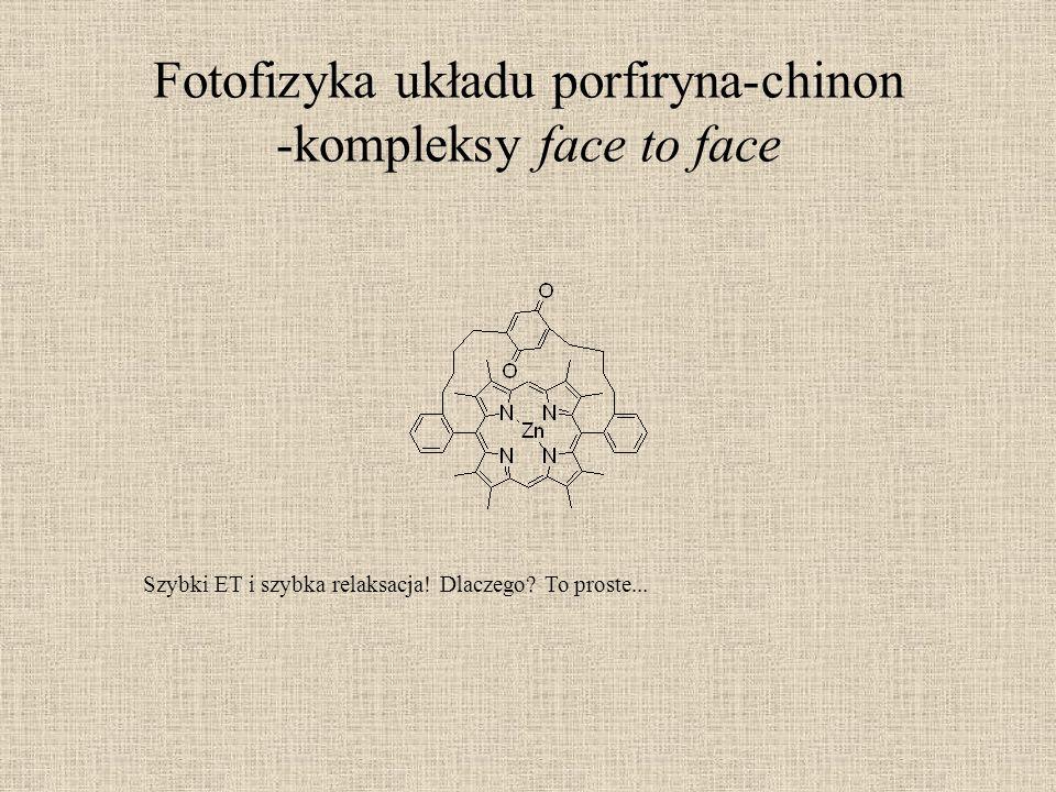 Fotofizyka układu porfiryna-chinon -kompleksy face to face Szybki ET i szybka relaksacja! Dlaczego? To proste...