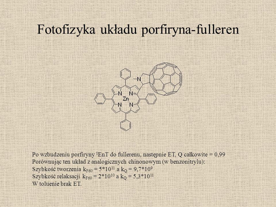 Fotofizyka układu porfiryna-fulleren Po wzbudzeniu porfiryny 1 EnT do fullerenu, następnie ET, Q całkowite = 0,99 Porównując ten układ z analogicznych