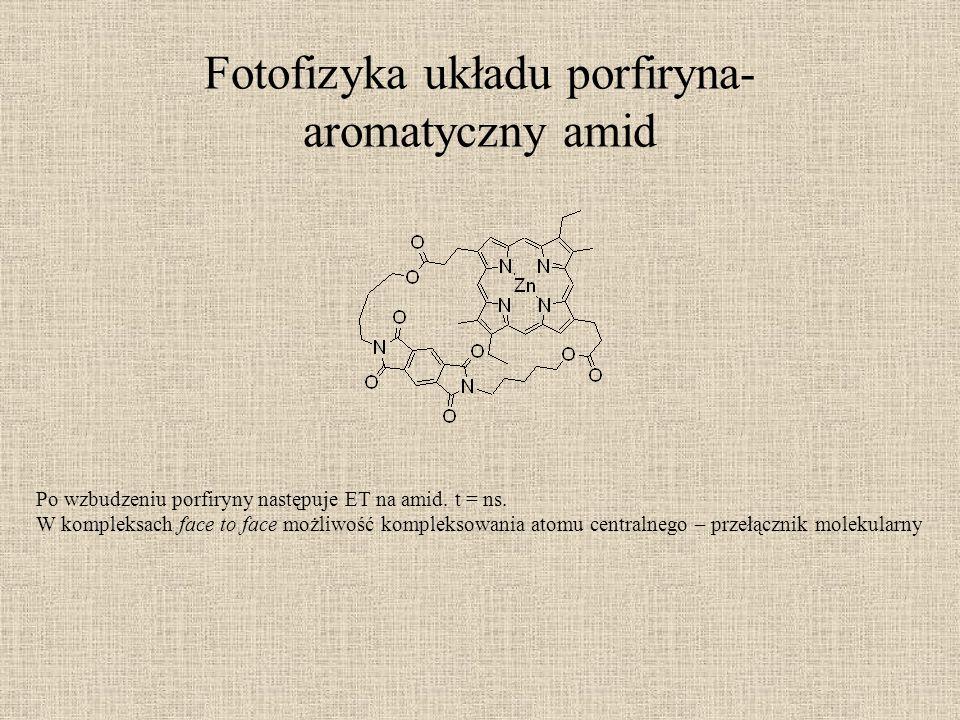 Fotofizyka układu porfiryna- aromatyczny amid Po wzbudzeniu porfiryny następuje ET na amid. t = ns. W kompleksach face to face możliwość kompleksowani