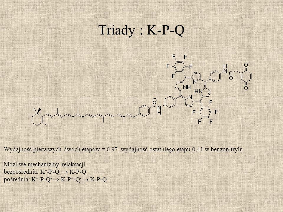 Triady : K-P-Q Wydajność pierwszych dwóch etapów = 0,97, wydajność ostatniego etapu 0,41 w benzonitrylu Możliwe mechanizmy relaksacji: bezpośrednia: K