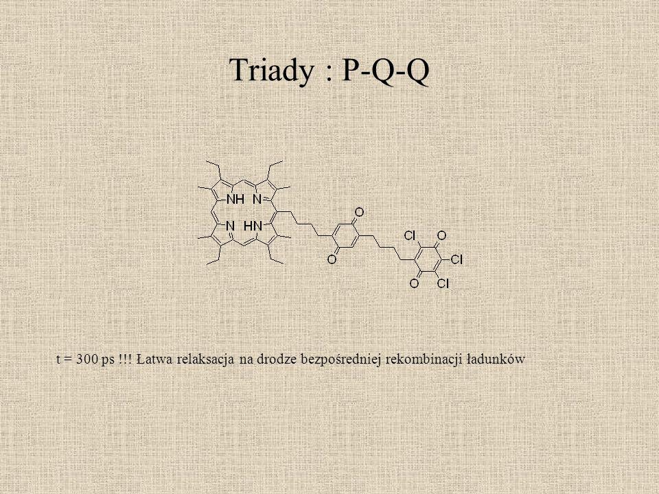Triady : P-Q-Q t = 300 ps !!! Łatwa relaksacja na drodze bezpośredniej rekombinacji ładunków