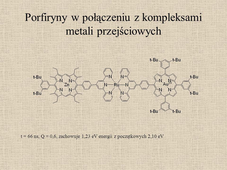 Porfiryny w połączeniu z kompleksami metali przejściowych t = 66 ns, Q = 0,6, zachowuje 1,23 eV energii z początkowych 2,10 eV