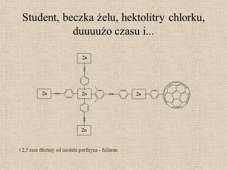 Student, beczka żelu, hektolitry chlorku, duuuużo czasu i... t 2,5 raza dłuższy od modelu porfiryna - fulleren