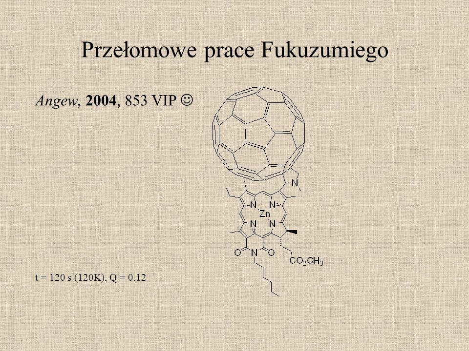 Przełomowe prace Fukuzumiego Angew, 2004, 853 VIP t = 120 s (120K), Q = 0,12