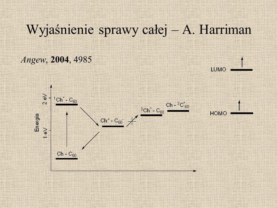Wyjaśnienie sprawy całej – A. Harriman Angew, 2004, 4985