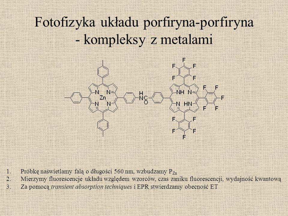 Fotofizyka układu porfiryna-porfiryna - kompleksy z metalami Parametry opisujący układ fotoaktywny: -czas życia t cząsteczki w każdym ze stanów (pomiar zaniku fluorescencji) -energia przejścia (z widm absorpcyjnych i fluorescencyjnych, cykliczna woltamperometria) -szybkość przejścia k (zależności kinetyczne) -wydajność kwantowa Q t = ps k = 2,5*10 8 s -1 Q = 0,77